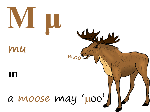 Learning the Greek alphabet | Mempowered